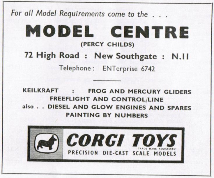 Model Centre